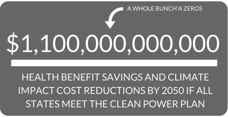 Health benefits and cost savings of Clean Power Plan